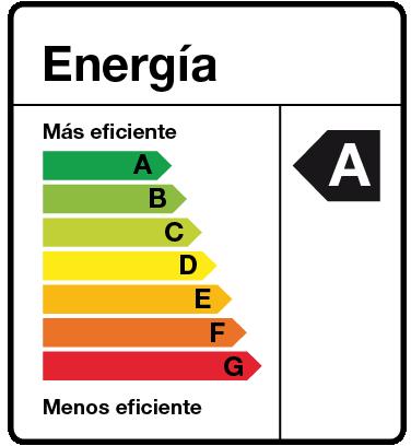 Energimærke i Spanien